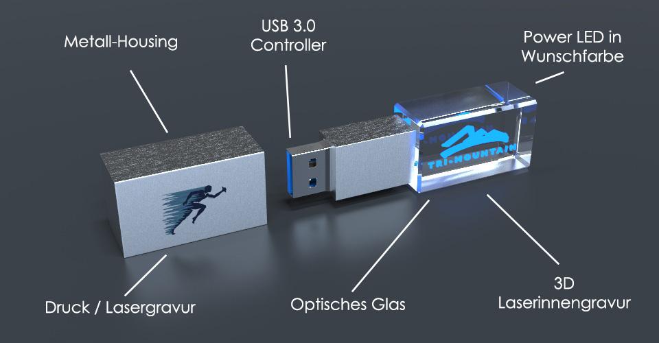 USb Crystal 3d Speed Beschreibung02 - USB CRYSTAL SPEED